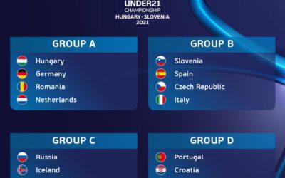 speelschema EK onder 21 in  HONGARIJE EN SLOVENIË met jong Oranje